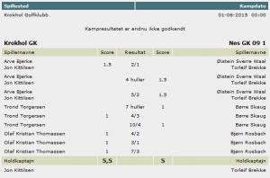 Match 2015-05-27