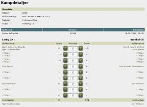 NSG lagserie match 2015-05-21